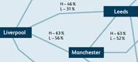 Northern rail demand 2010-2019